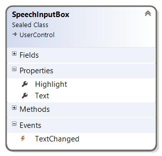 SpeechInputBox