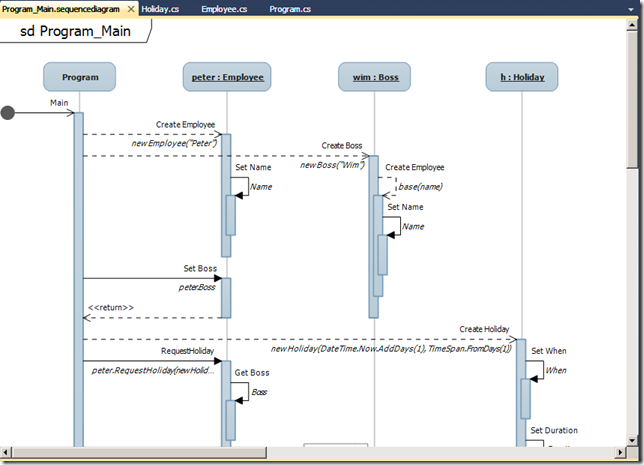 Peter | Generate sequence diagrams with Visual studio 2010