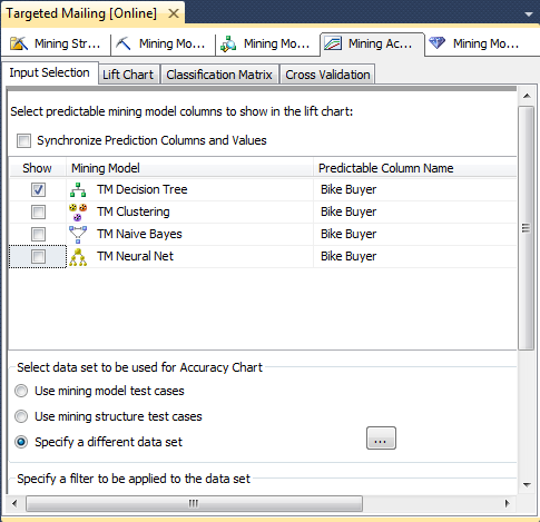 U2U Blog | Validation sets in SQL Server Data Mining