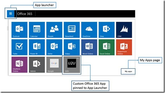 U2U Blog | Consuming SharePoint CSOM from an Office 365 app